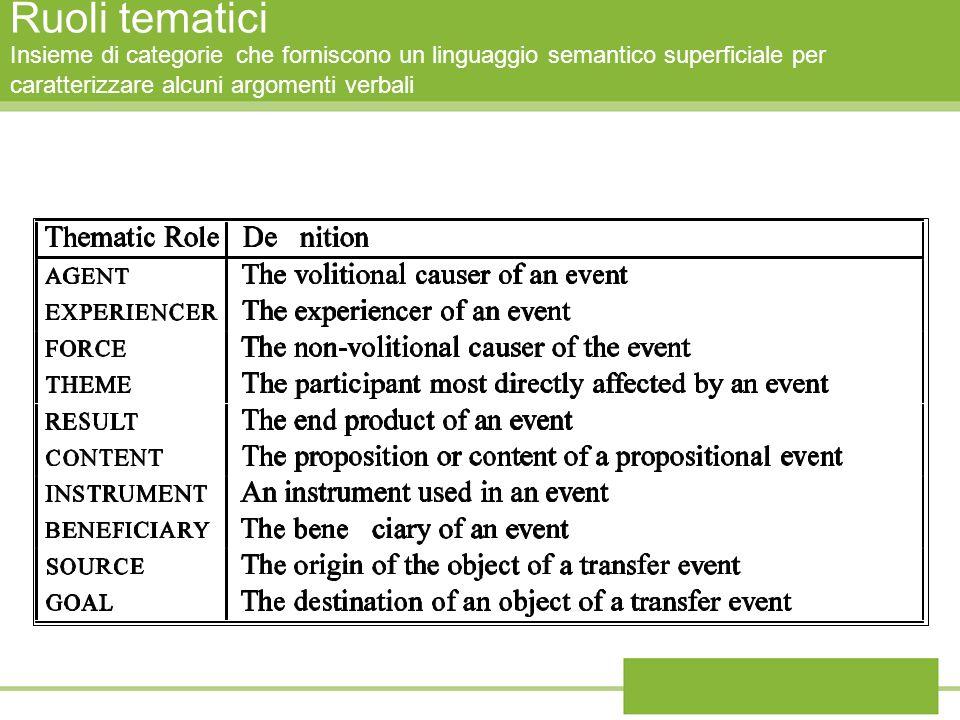 Ruoli tematici Insieme di categorie che forniscono un linguaggio semantico superficiale per caratterizzare alcuni argomenti verbali