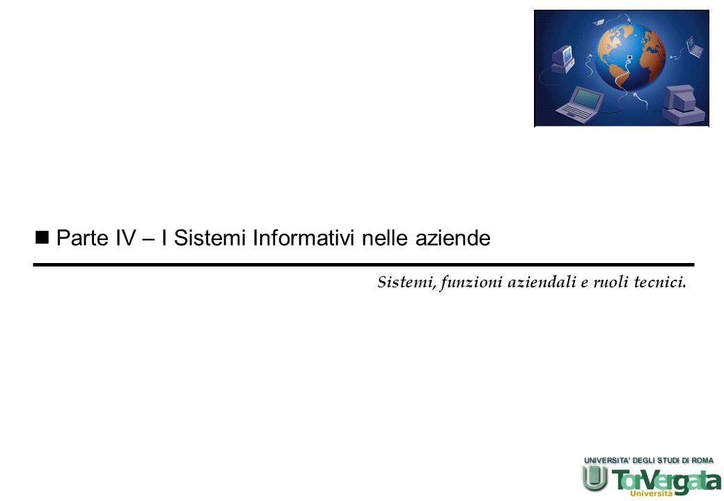 Parte IV – I Sistemi Informativi nelle aziende
