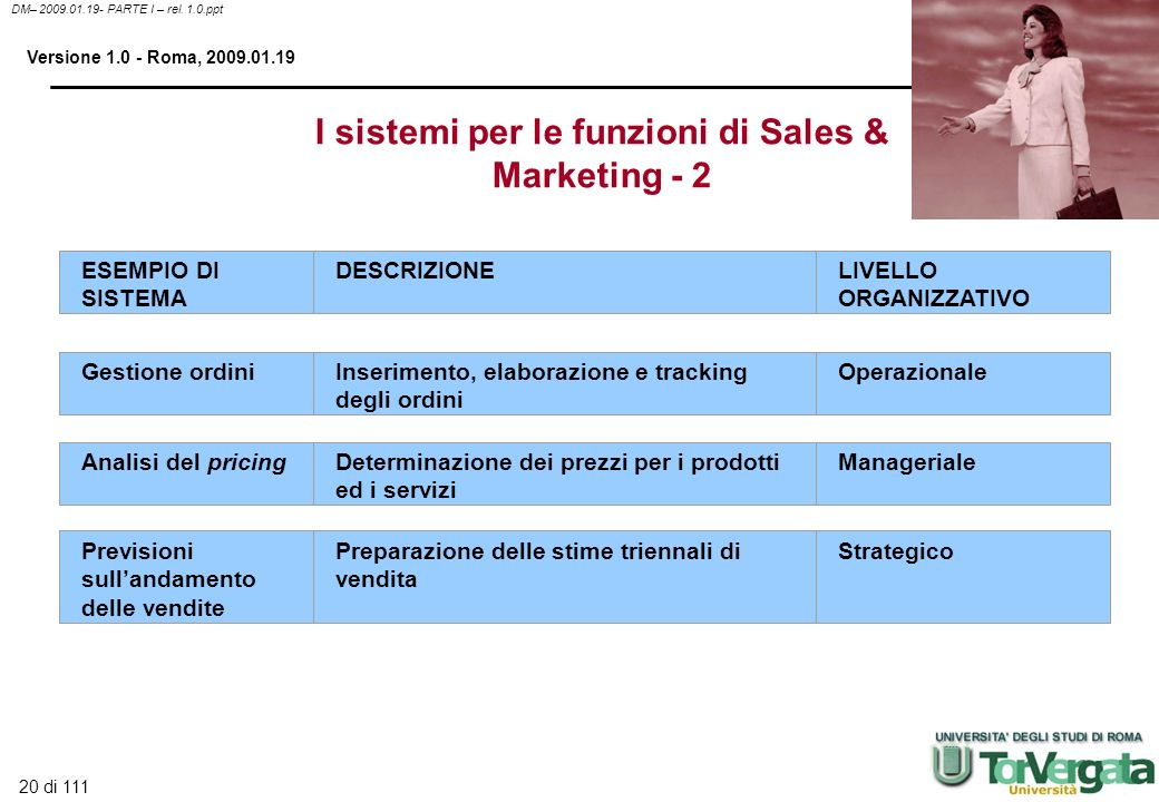 I sistemi per le funzioni di Sales & Marketing - 2