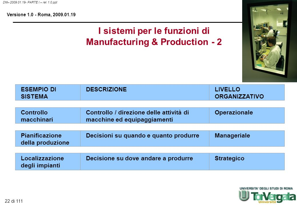 I sistemi per le funzioni di Manufacturing & Production - 2