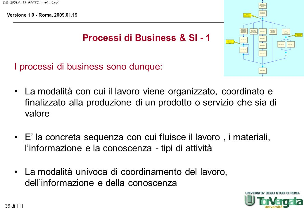 Processi di Business & SI - 1