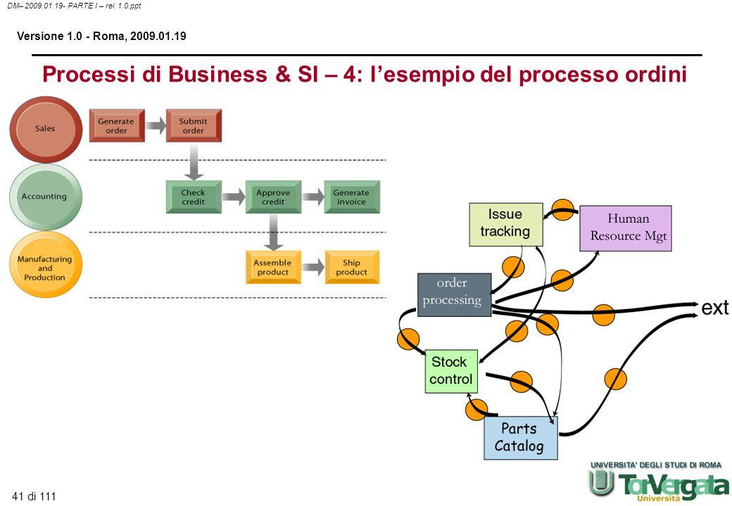 Processi di Business & SI – 4: l'esempio del processo ordini