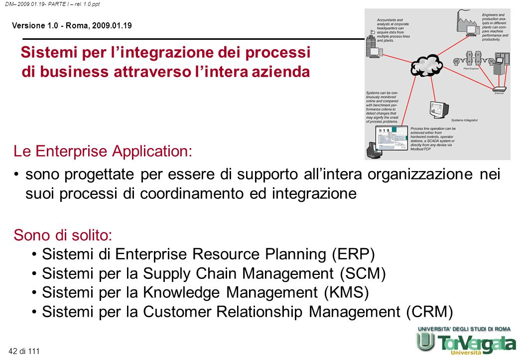 Sistemi per l'integrazione dei processi di business attraverso l'intera azienda