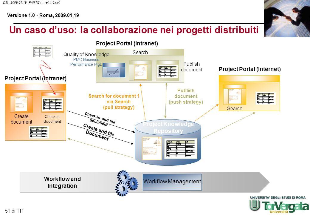 Un caso d'uso: la collaborazione nei progetti distribuiti