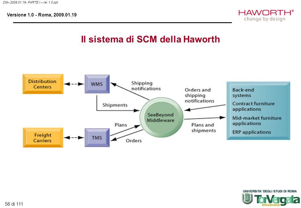 Il sistema di SCM della Haworth