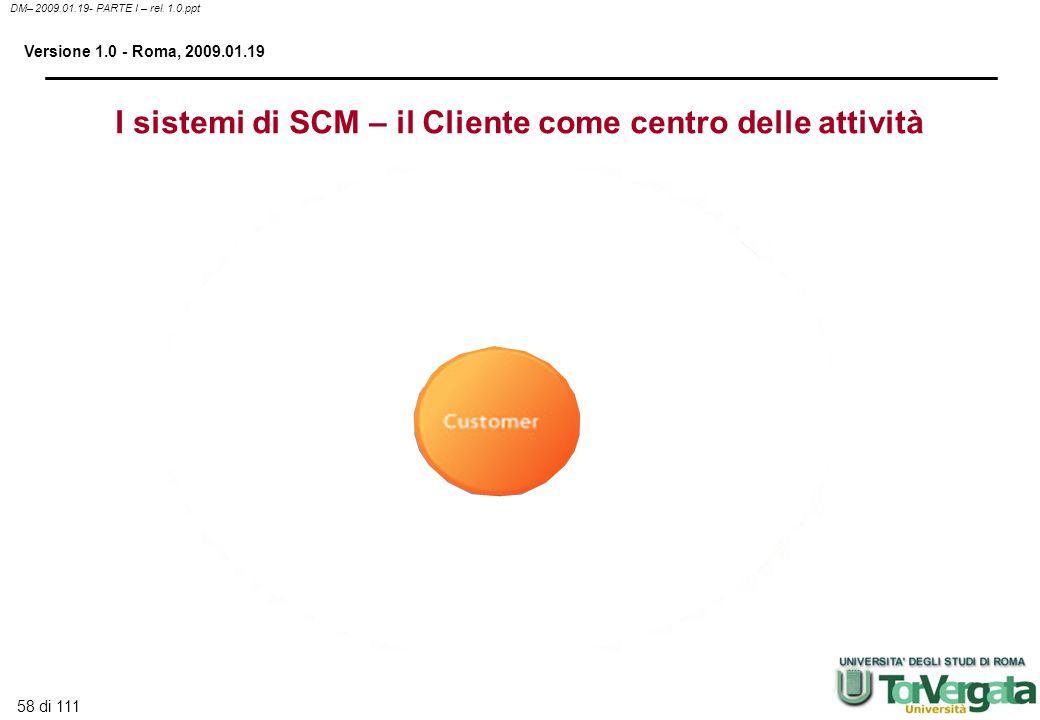 I sistemi di SCM – il Cliente come centro delle attività