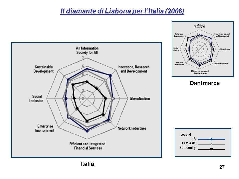 Il diamante di Lisbona per l'Italia (2006)
