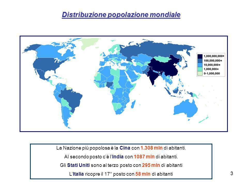 Distribuzione popolazione mondiale