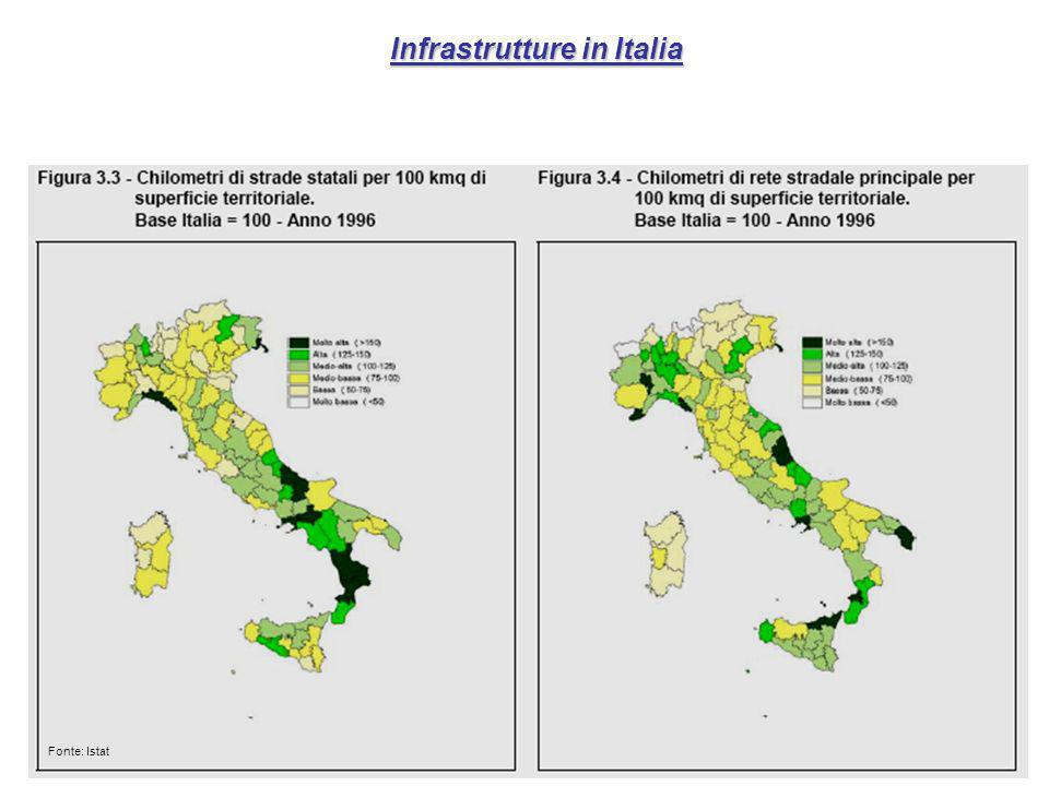Infrastrutture in Italia
