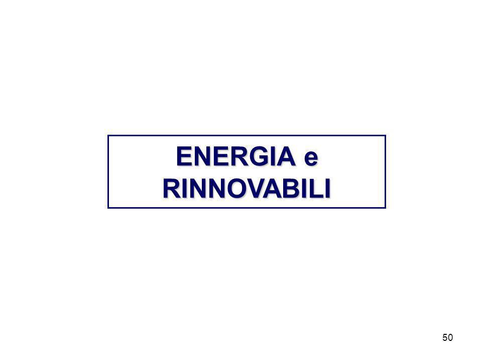 ENERGIA e RINNOVABILI