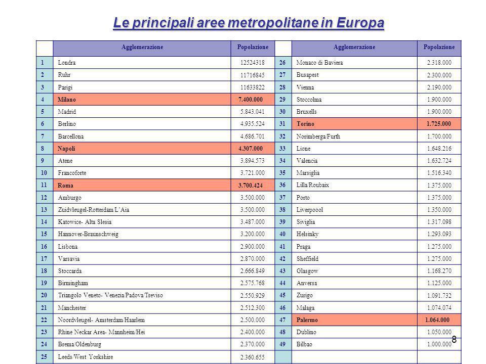 Le principali aree metropolitane in Europa