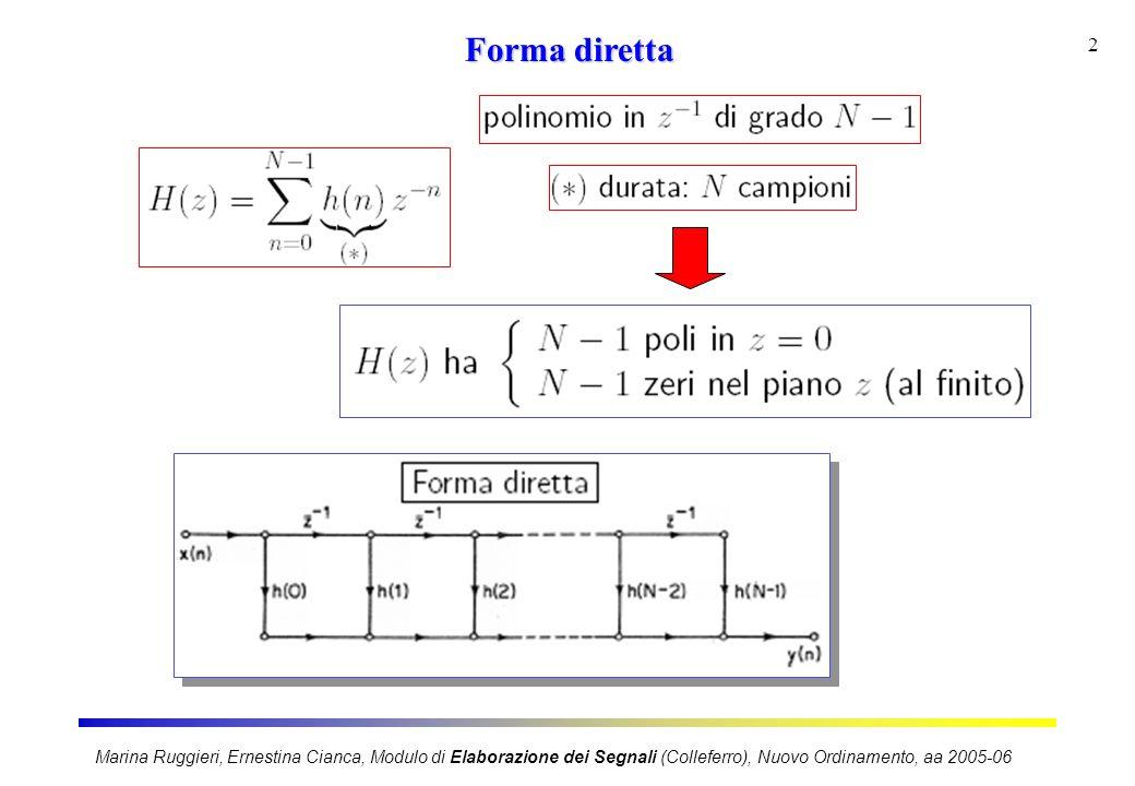 Forma diretta Marina Ruggieri, Ernestina Cianca, Modulo di Elaborazione dei Segnali (Colleferro), Nuovo Ordinamento, aa 2005-06.