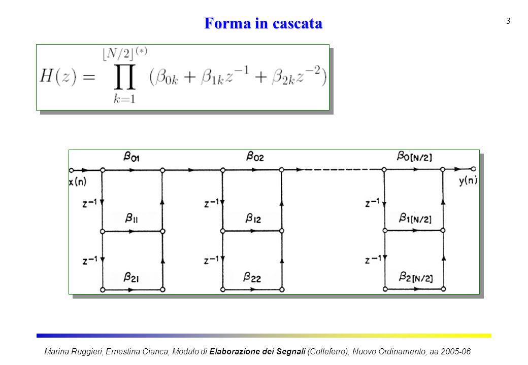 Forma in cascata Marina Ruggieri, Ernestina Cianca, Modulo di Elaborazione dei Segnali (Colleferro), Nuovo Ordinamento, aa 2005-06.