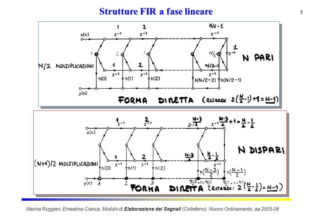 Strutture FIR a fase lineare