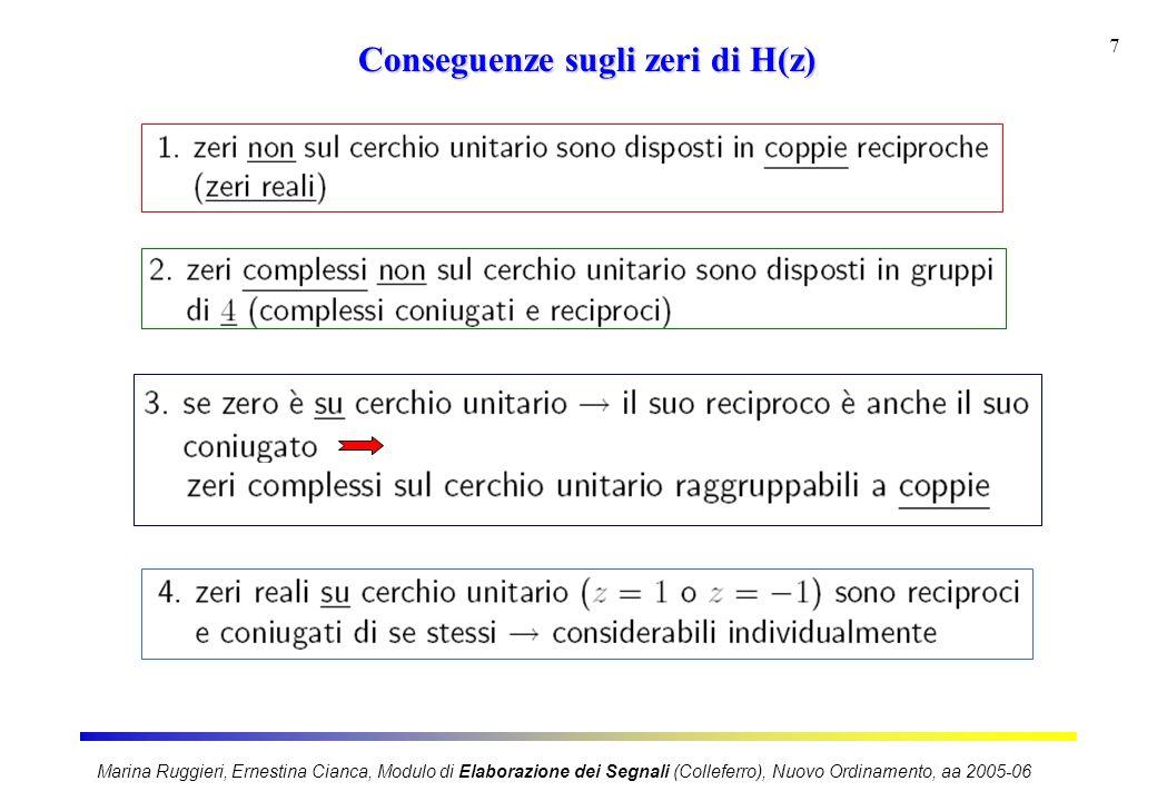 Conseguenze sugli zeri di H(z)