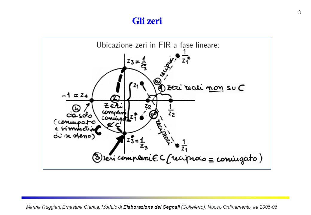 Gli zeri Marina Ruggieri, Ernestina Cianca, Modulo di Elaborazione dei Segnali (Colleferro), Nuovo Ordinamento, aa 2005-06.
