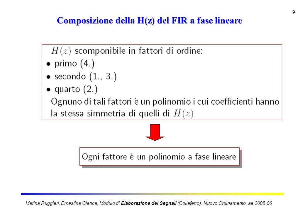 Composizione della H(z) del FIR a fase lineare