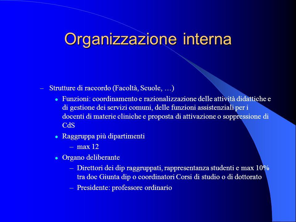 Organizzazione interna