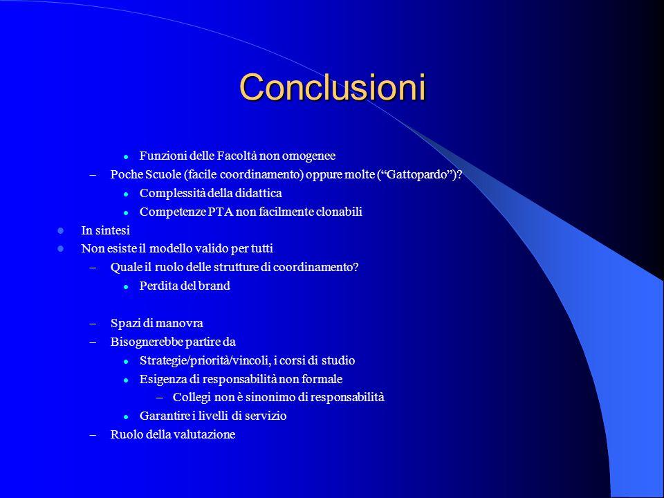Conclusioni Funzioni delle Facoltà non omogenee