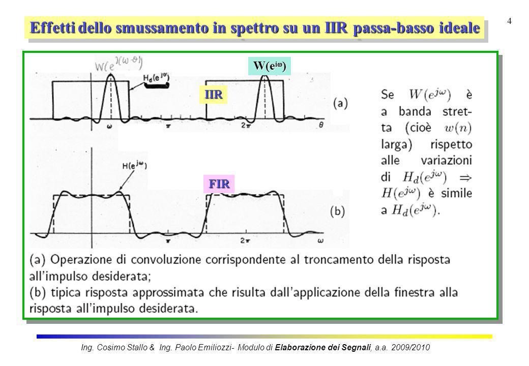 Effetti dello smussamento in spettro su un IIR passa-basso ideale