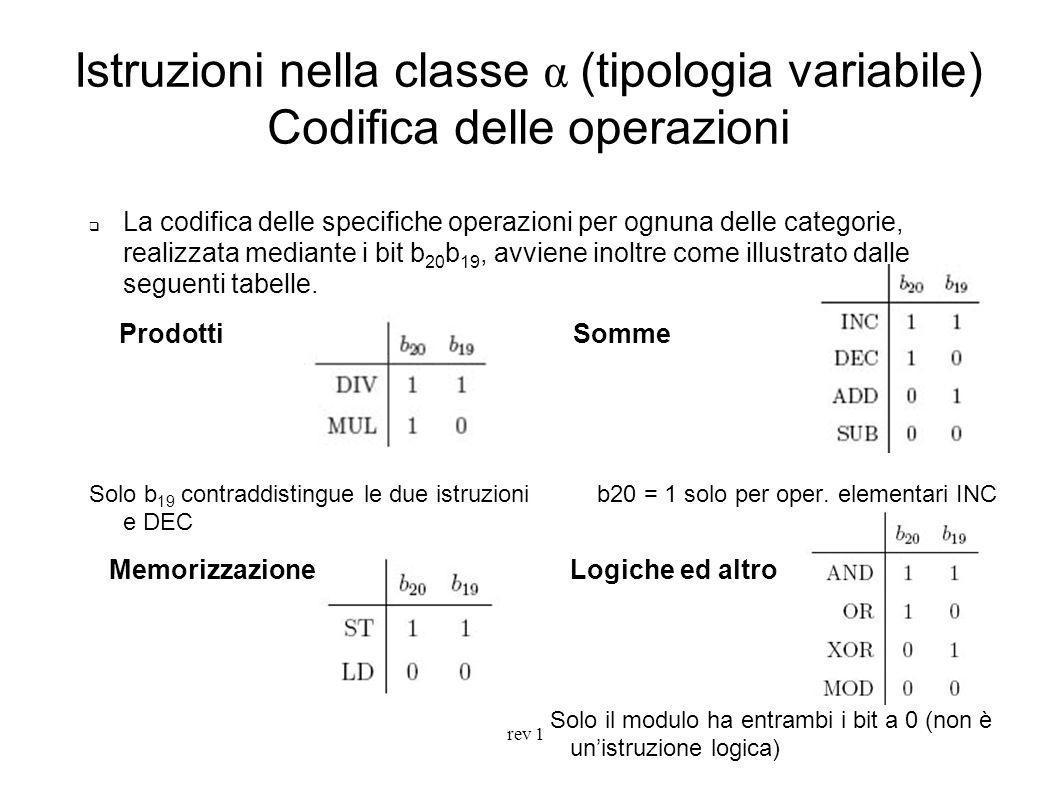 Istruzioni nella classe α (tipologia variabile) Codifica delle operazioni