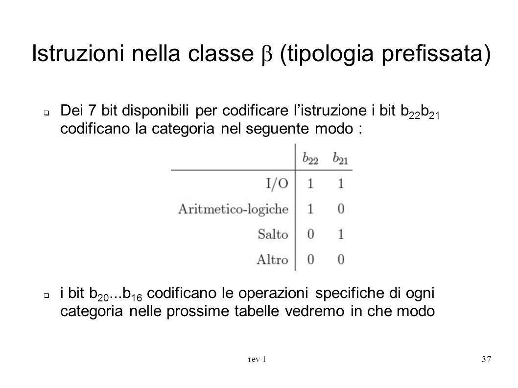 Istruzioni nella classe β (tipologia prefissata)