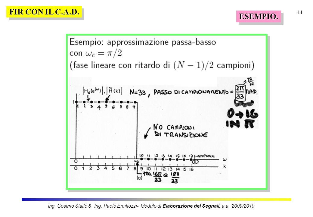 FIR CON IL C.A.D. ESEMPIO. Ing. Cosimo Stallo & Ing.