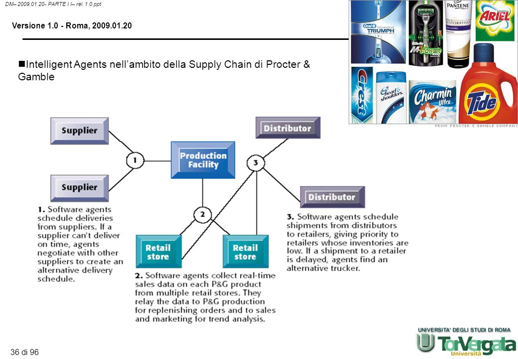 Intelligent Agents nell'ambito della Supply Chain di Procter & Gamble