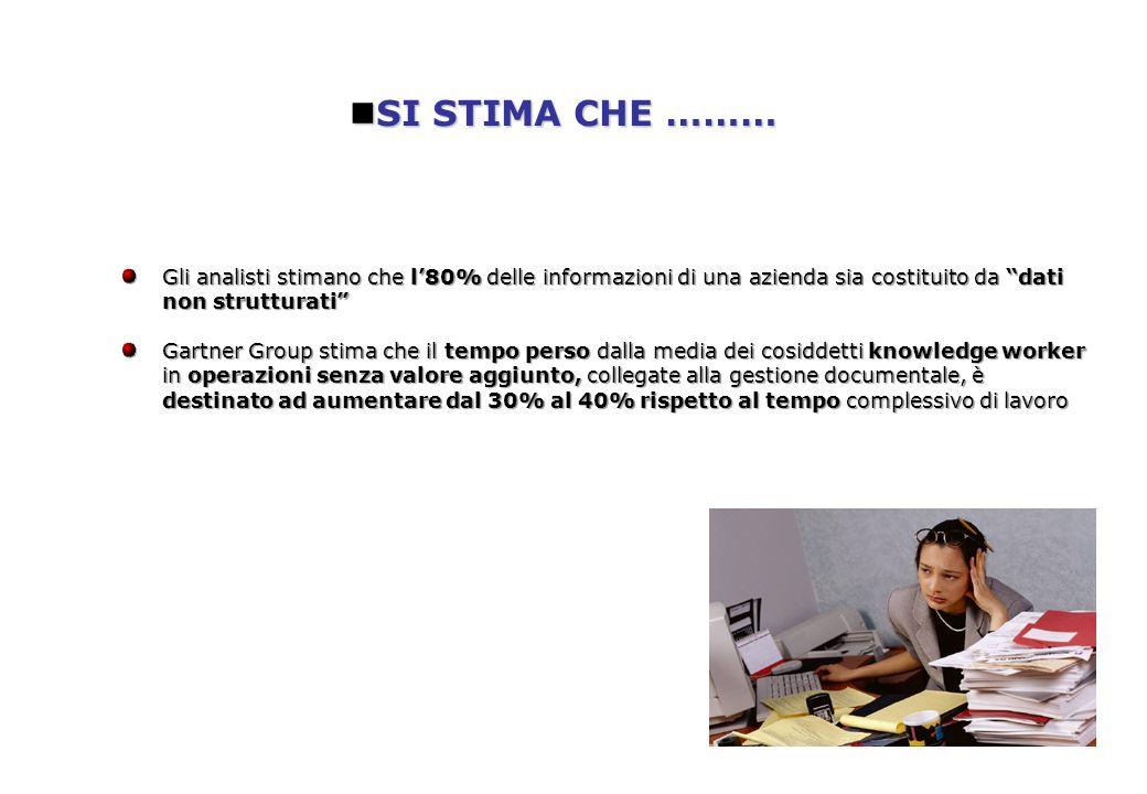 SI STIMA CHE ………Gli analisti stimano che l'80% delle informazioni di una azienda sia costituito da dati non strutturati