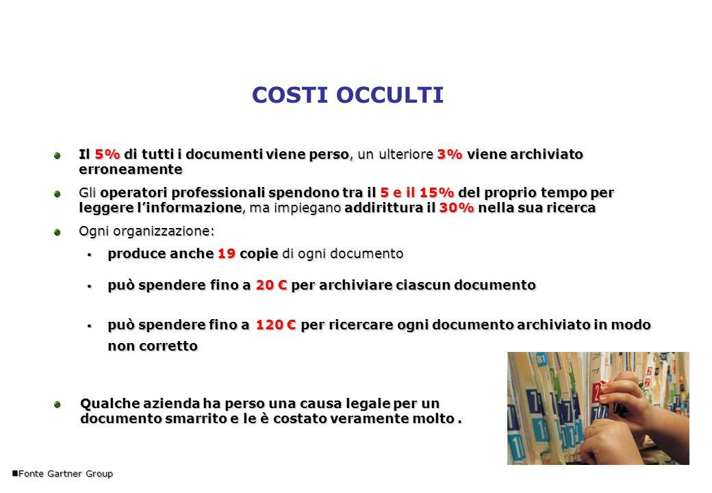 COSTI OCCULTIIl 5% di tutti i documenti viene perso, un ulteriore 3% viene archiviato erroneamente.