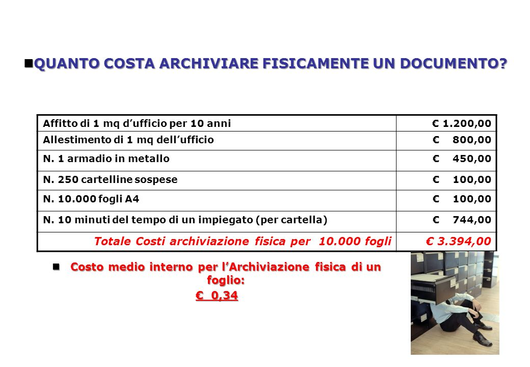 QUANTO COSTA ARCHIVIARE FISICAMENTE UN DOCUMENTO