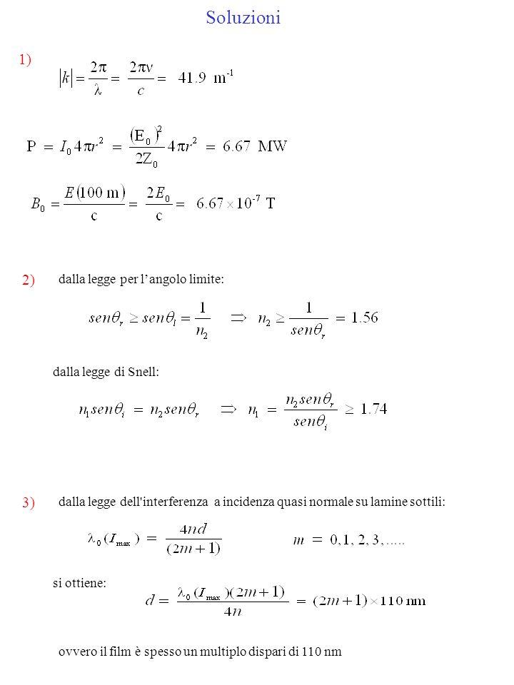 Soluzioni 1) 2) 3) dalla legge per l'angolo limite: