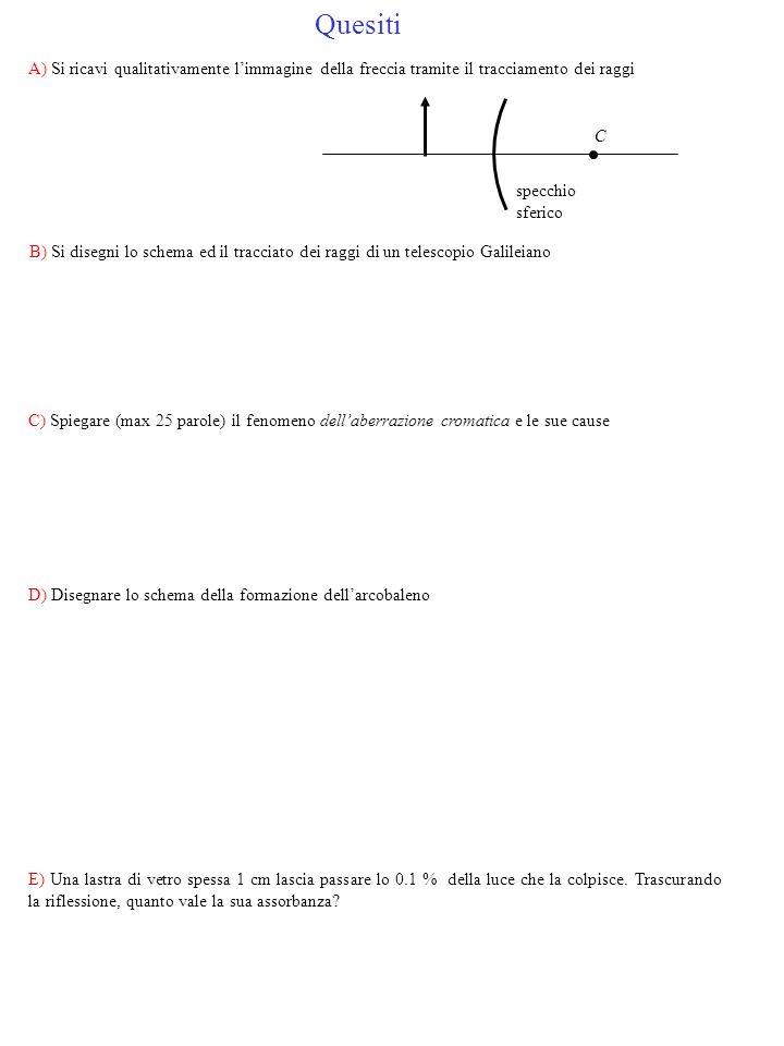 Quesiti A) Si ricavi qualitativamente l'immagine della freccia tramite il tracciamento dei raggi. C.