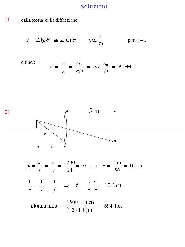 Soluzioni 5 m s 1) 2) F dalla teoria della diffrazione: per m = 1