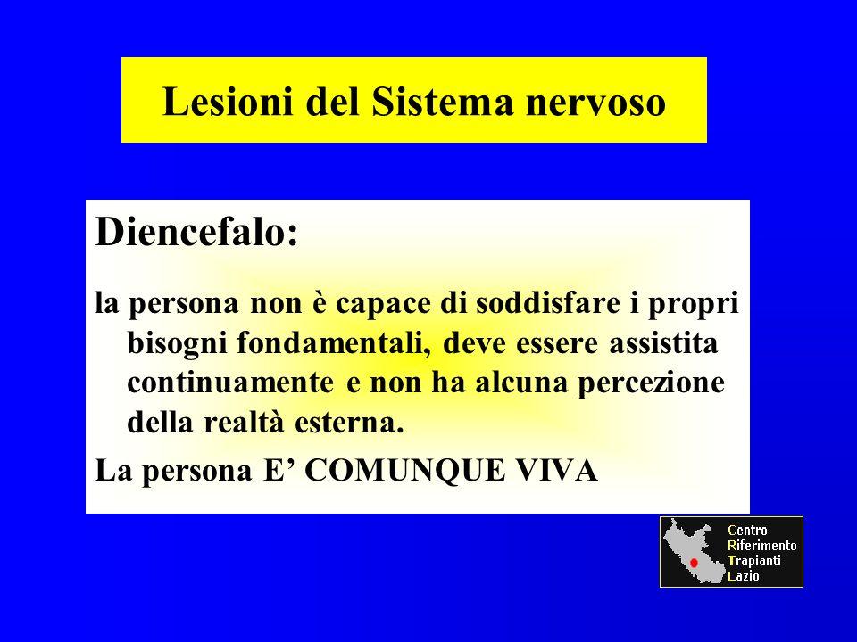 Lesioni del Sistema nervoso