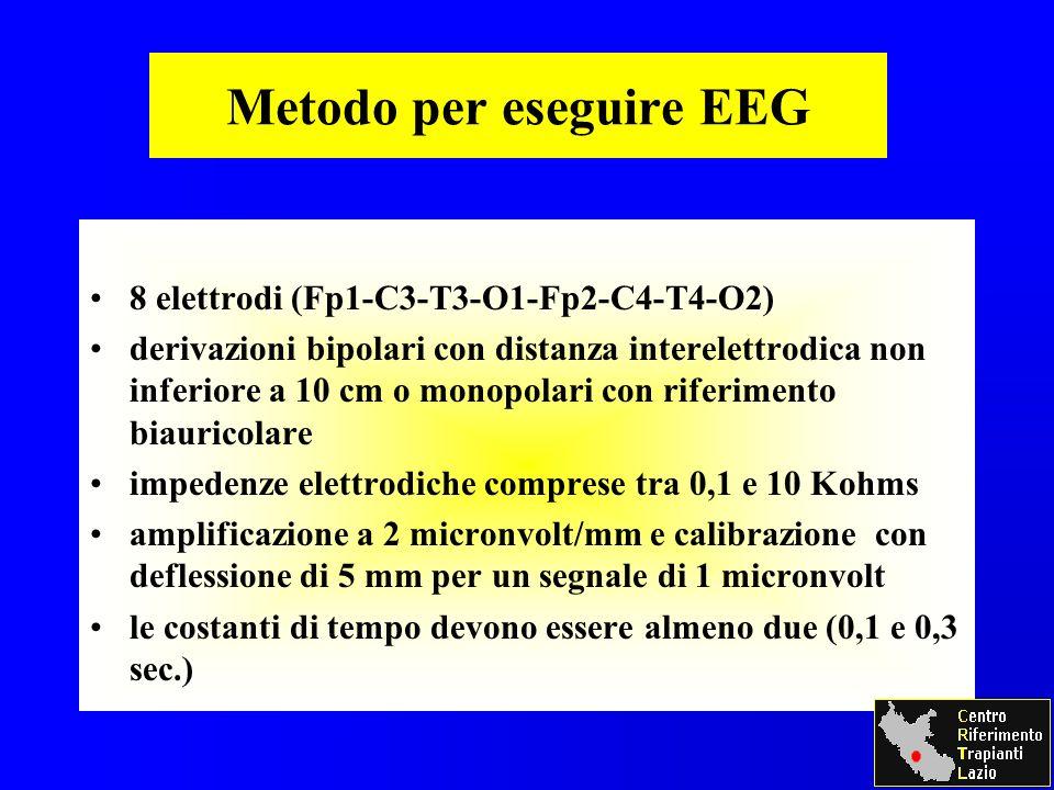 Metodo per eseguire EEG