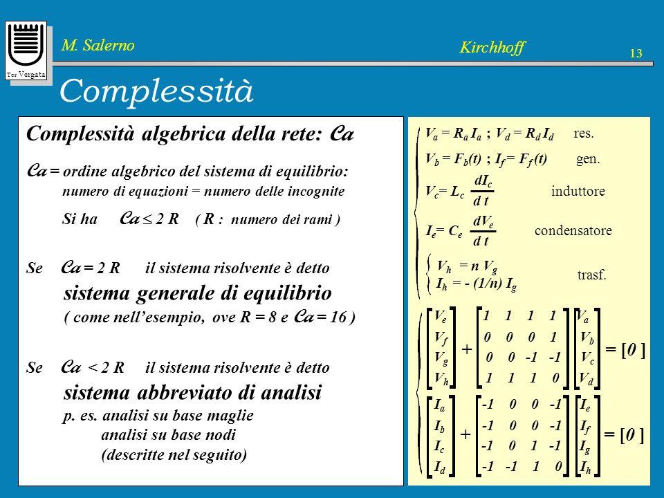 Complessità Complessità differenziale della rete : Or
