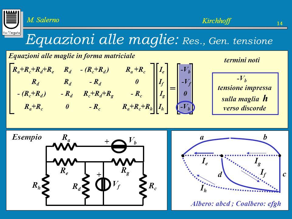 Equazioni alle maglie: Res., Gen. tensione