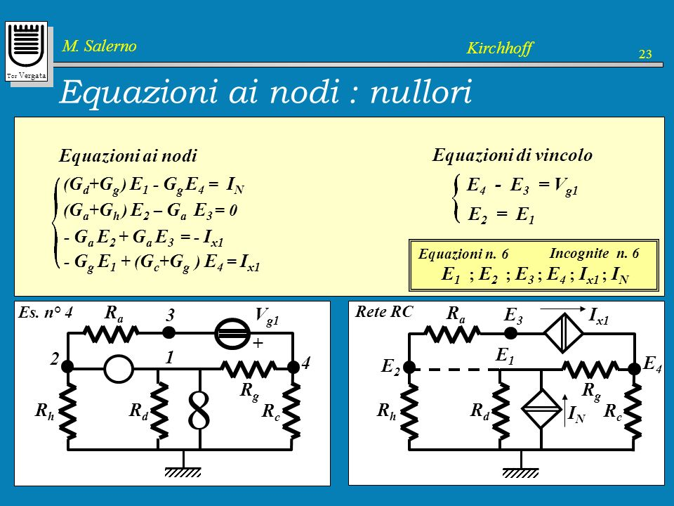 Equazioni ai nodi : nullori