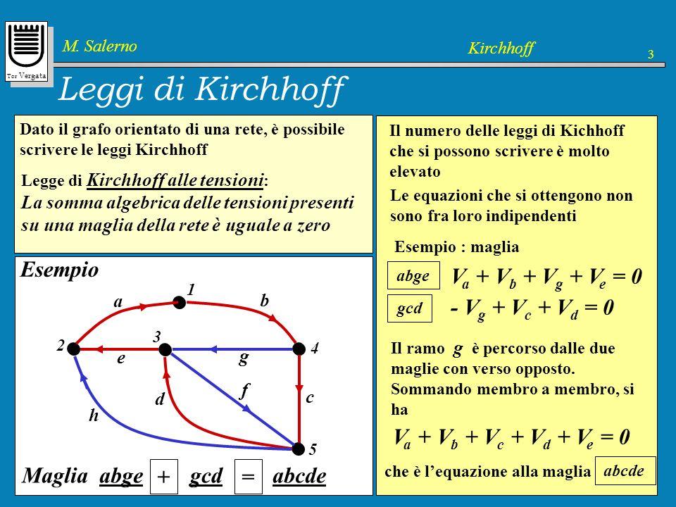 Leggi di Kirchhoff Esempio Maglia abge Va + Vb + Vg + Ve = 0 Esempio