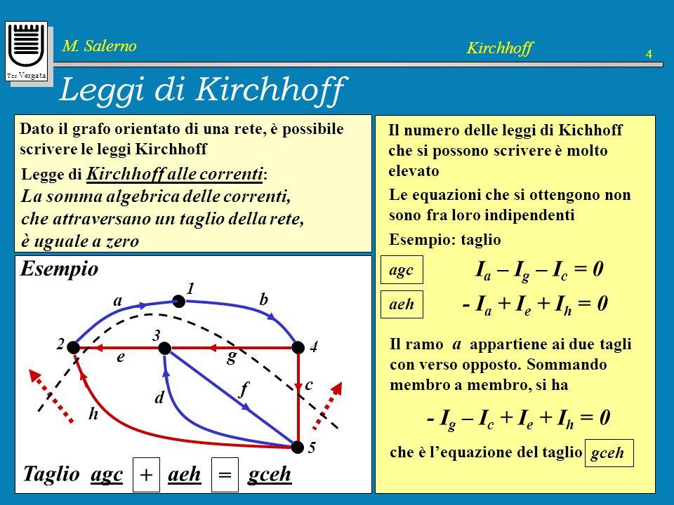 Leggi di Kirchhoff Esempio Grafo orientato Ia – Ig – Ic = 0 Esempio
