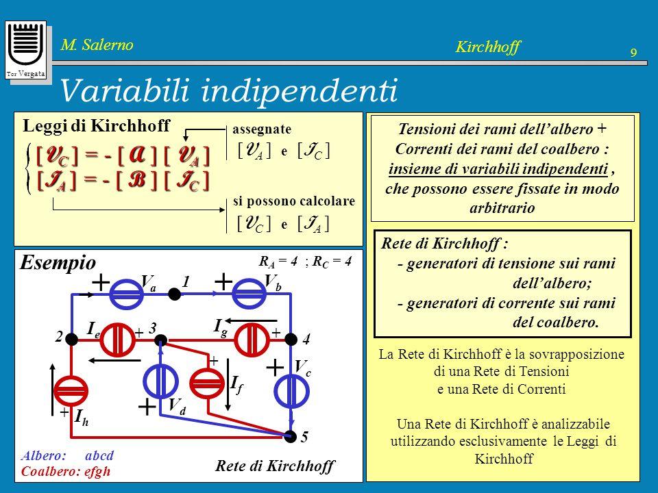 Variabili indipendenti