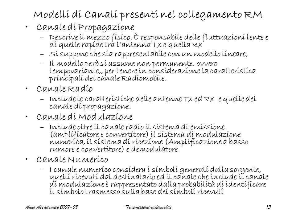 Modelli di Canali presenti nel collegamento RM