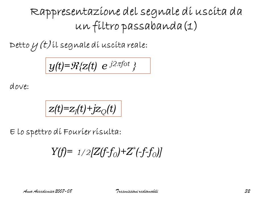 Rappresentazione del segnale di uscita da un filtro passabanda(1)