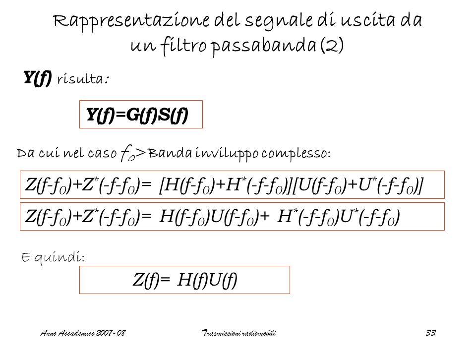 Rappresentazione del segnale di uscita da un filtro passabanda(2)