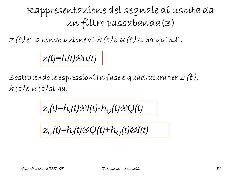 Rappresentazione del segnale di uscita da un filtro passabanda(3)