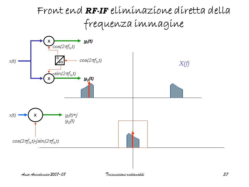 Front end RF-IF eliminazione diretta della frequenza immagine