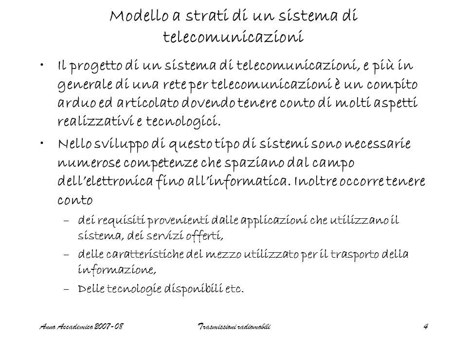 Modello a strati di un sistema di telecomunicazioni