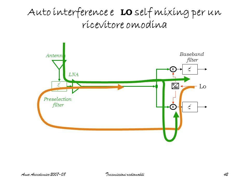 Auto interference e LO self mixing per un ricevitore omodina