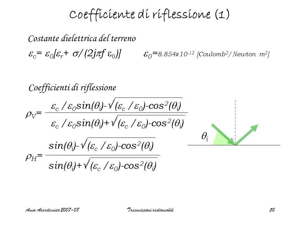 Coefficiente di riflessione (1)